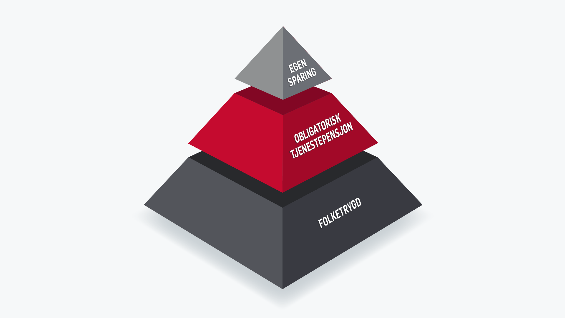Pyramide obligatorisk tjenestepensjon
